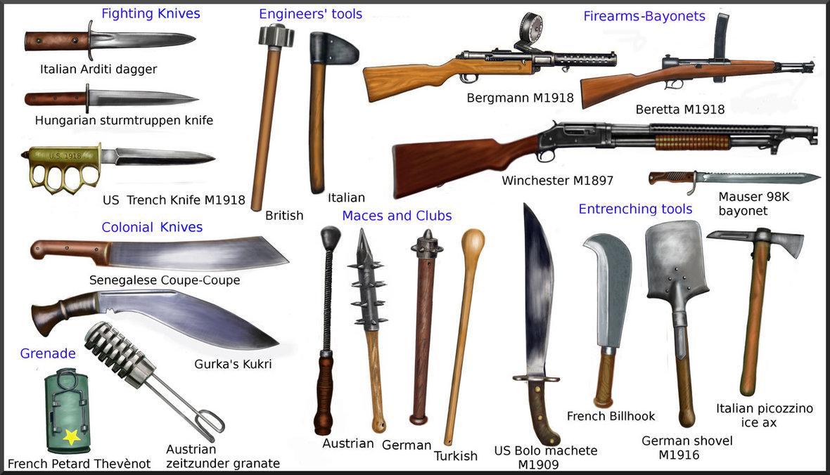 ww1 weapons | Sutori
