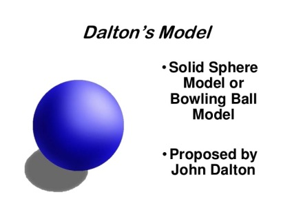 dalton's fascination with gases gradually led him to formally assert that  every form of matter (whether solid, liquid or gas) was also made up of  small