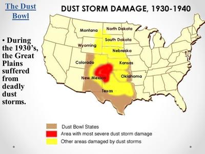 Dust bowl and of mice and men | Sutori Dustbowl Map on