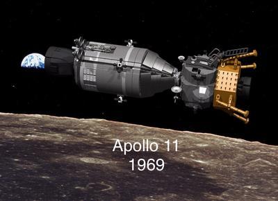 Timeline of Astronomy | Sutori