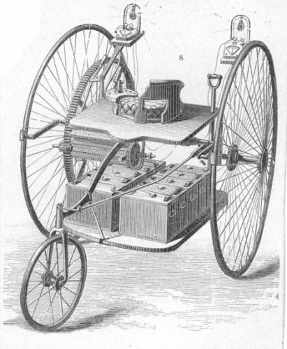 1832 First Electric Car Invented