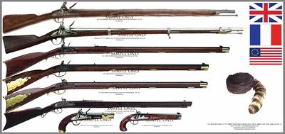 The History Of Revolutionary War Weapons | Sutori