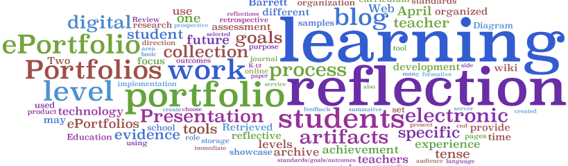 ePortfolios in the K-12 classroom | Sutori