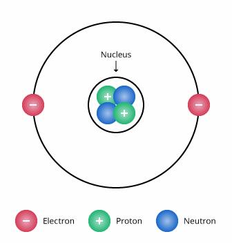 einstein's contribution to the atomic theory