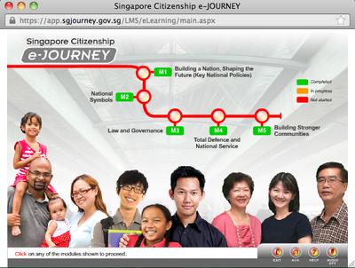 The Singapore Citizenship Journey   Sutori