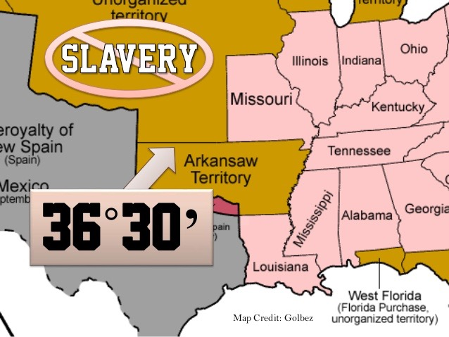 Road to the Civil War Timeline | Sutori
