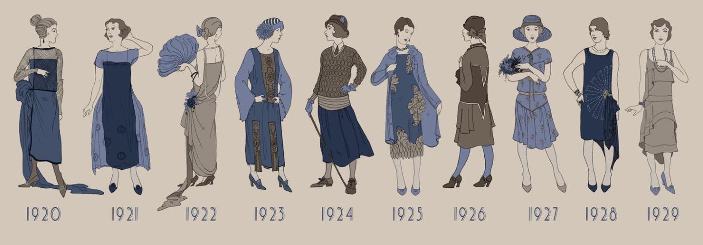 The 1920 S Fashion Timeline Sutori