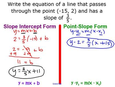 slope intercept form y-y1=m(x-x1)  Write an equation of a line using point-slope form. | Sutori