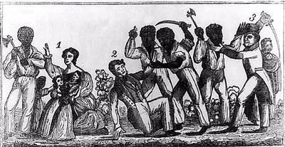 APUSH Preparation: The Colonial South | Sutori