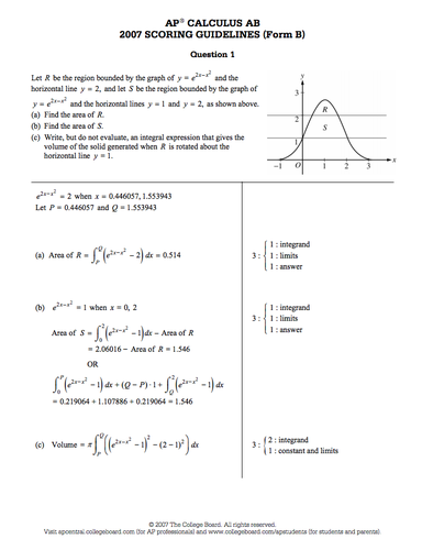 AP Calculus Test Prep-David Kavteladze | Sutori