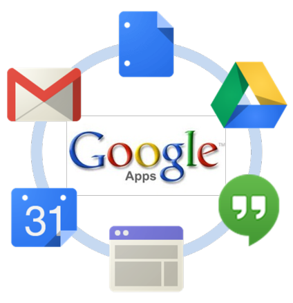 Image result for google apps history